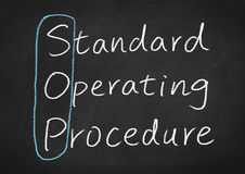 Sop standard operating procedure. Concept words on a blackboard background Royalty Free Stock Images