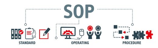 Free SOP, Standard Operating Procedure. Vector Concept With Icons Royalty Free Stock Photo - 140109405