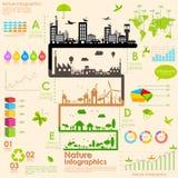 Sostenibilità Infographic royalty illustrazione gratis