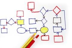 Sottragga il diagramma di flusso di affari Fotografie Stock Libere da Diritti