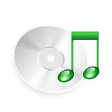 Sound cd , dvd. Green note and sound cd , dvd Royalty Free Stock Photography