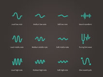 Sound and music waveform icons set. Royalty Free Stock Photos