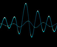 Sound Wave 2. A image of a simple oscillation soundwave Royalty Free Stock Photography