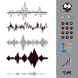 Sound waves set. Audio equalizer style. Music. Royalty Free Stock Photos