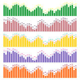 Sound waves vector set. Audio equalizer. Royalty Free Stock Photo
