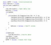 Source code background. Programming source code background with highlighted syntax Royalty Free Stock Photography