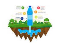 Source d'eau naturelle Infographics de l'eau Image stock