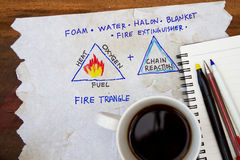 Source of fire triangle Stock Images