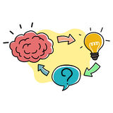 Source of idea. Brain and light bulb Stock Image