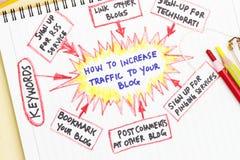 Sources de circulation allant directement à votre site Web Image stock
