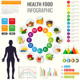 Sources de nourriture de vitamine avec le diagramme et d'autres éléments infographic Graphismes de nourriture Concept sain de con Photo stock