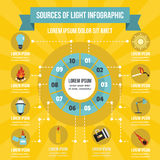Sources of light infographic concept, flat style. Sources of light infographic banner concept. Flat illustration of sources of light infographic vector poster Royalty Free Stock Photo
