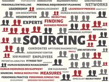 SOURCING - image with words associated with the topic RECRUITING, word, image, illustration. SOURCING - image with words associated with the topic RECRUITING Royalty Free Stock Images
