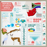 South Africa infographics, statistical data, sights. Vector illustration Stock Photos