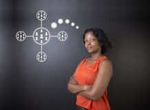 South African or African American woman businesswoman thinking technology network Royalty Free Stock Photos