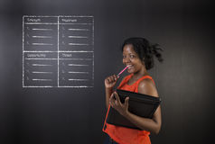 South African or African American woman teacher against blackboard SWOT analysis. South African or African American woman teacher or student holding her hand out Royalty Free Stock Image