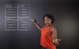 South African or African American woman teacher or student against blackboard background SWOT analysis. South African or African American woman teacher or Stock Images