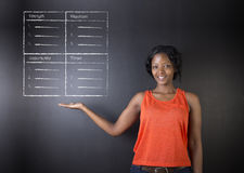 South African or African American woman teacher or student against blackboard background SWOT analysis Royalty Free Stock Photography