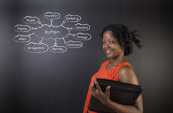 South African or African American woman teacher or student against blackboard business diagram Royalty Free Stock Images