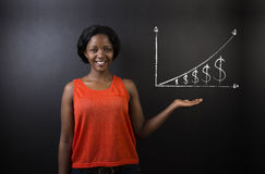 South African or African American woman teacher or student against blackboard chalk money graph. South African or African American woman teacher or student Stock Photos