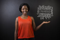 South African or African American woman teacher or student against blackboard develop diagram Royalty Free Stock Images