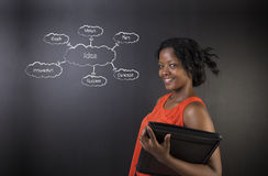 South African or African American woman teacher or student against blackboard idea diagram Stock Photos