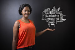South African or African American woman teacher or student against blackboard marketing diagram Stock Photo