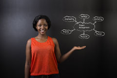 South African or African American woman teacher or student against blackboard project Stock Images