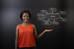 South African or African American woman teacher or student against blackboard success diagram Stock Photos