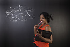 South African or African American woman teacher or student against blackboard success diagram Royalty Free Stock Image