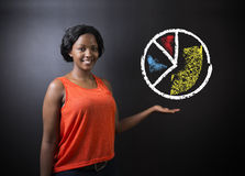 South African or African American woman teacher or student with chalk pie chart Stock Photo