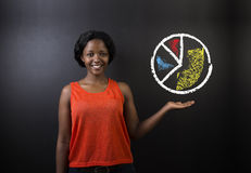 South African or African American woman teacher or student with pie chart Stock Image