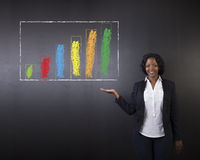 South African or African American woman teacher or student thumbs up against blackboard chalk bar graph Royalty Free Stock Photos