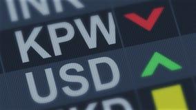 South Korean won falling, American dollar rising, exchange rate fluctuations. Stock photo royalty free stock photos