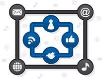 Sozialmedia-Ikonen Lizenzfreies Stockfoto