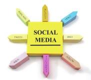 Sozialmedia-Konzept auf angeordneten klebrigen Anmerkungen Lizenzfreie Stockbilder