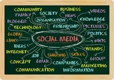 Sozialmediakonzept Stockbilder