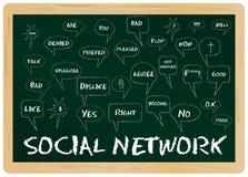 Sozialnetzkonzept Stockfoto