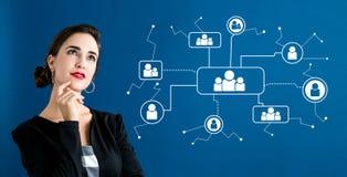 Sozialverbindungen mit Geschäftsfrau lizenzfreie stockfotografie