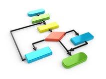 Spływowej mapy diagram Fotografia Stock