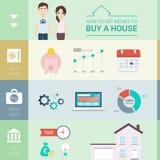 Spłata Hipoteki Obraz Stock