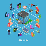 Spa Body Care Isometric Concept Royalty Free Stock Photography