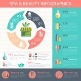 Spa Infographic Set Royalty Free Stock Photo