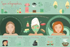Spa infographics set. Spa salon thai massage bathing stone therapy  vector illustration Royalty Free Stock Photo