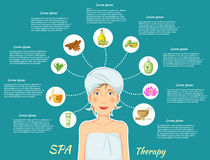 Spa Therapy Infographics Stock Photography