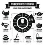 Spa treatments infographic concept, simple style Stock Images