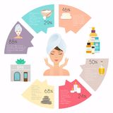 Spa and wellness infographic set. Natural cosmetics and health i Royalty Free Stock Images