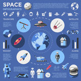 Space Colored Infographic Stock Photos