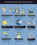 Space exploration timeline infographic royalty free illustration