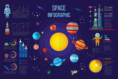 Space infographic. Solar system Infographics with different statistical elements including charts, diagram, graph. Vector illustration of the Solar System and stock illustration
